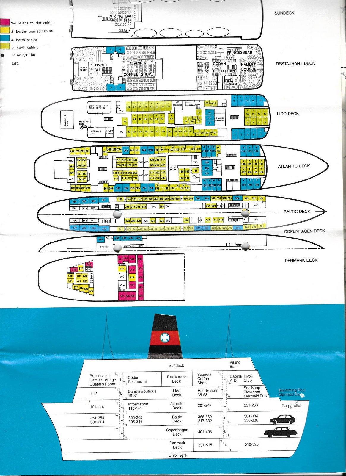 Deckplan FS Dana Corona